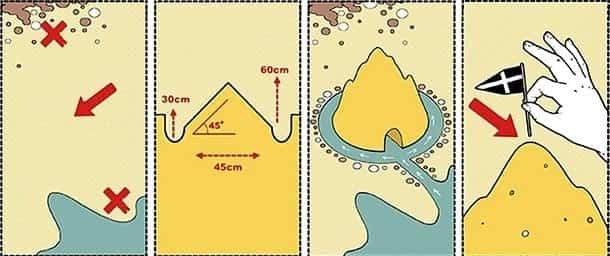 ilustracion castillos de arenas perfectos