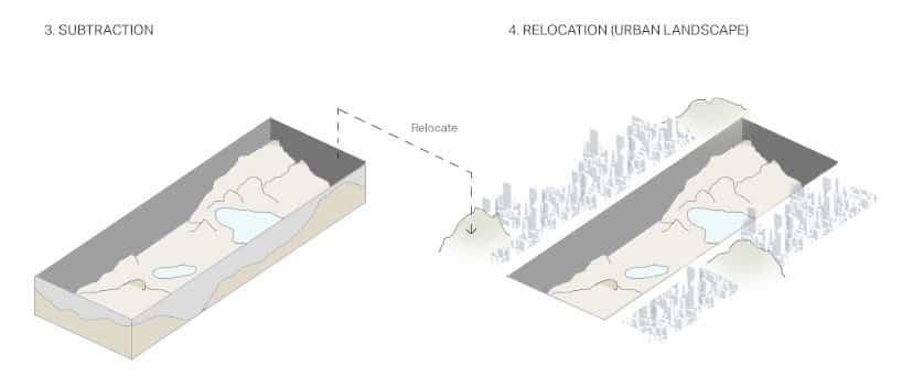 New York Horizon proyecto