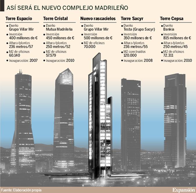 quinta torre de la castellana - infografía