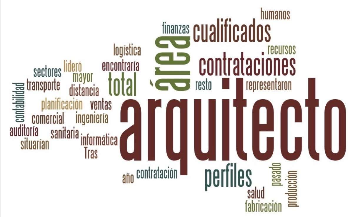Blogs de arquitectura y diseño