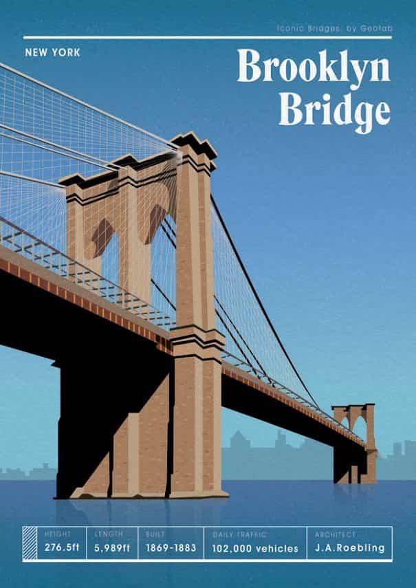 puentes eeuu cartel 1