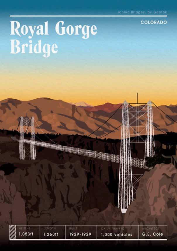 puentes eeuu cartel 10