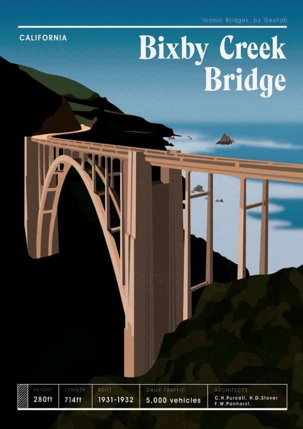 puentes eeuu cartel 5